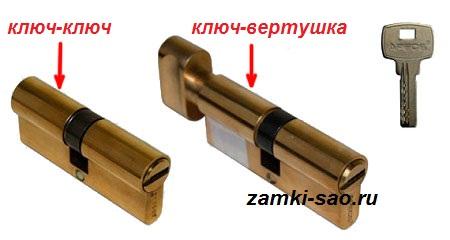 Цилиндр апекс ключ вертушка